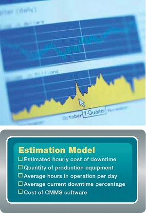 Worth The Cost Calculating Return On Investment For Cmms