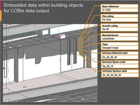 Embedded data within building objects for COBie output