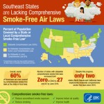 CDC infographic on smoke-free laws