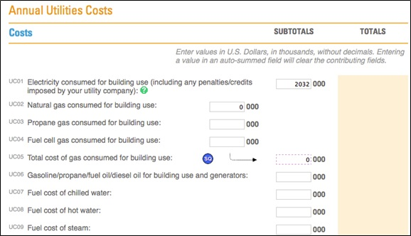 Figure 1 –Annual Utilities Costs. Provided courtesy of FM BENCHMARKING