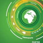 BIFM Sustainability Survey cover