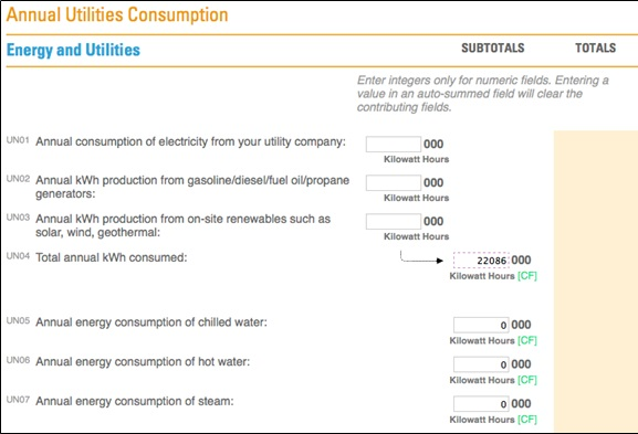 Figure 1 –Annual Utilities Consumption Provided courtesy of FM BENCHMARKING