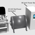 Generator system graphic