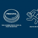 Presto smart coffee device graphic