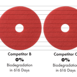 Chart if biodegradation of floor pads