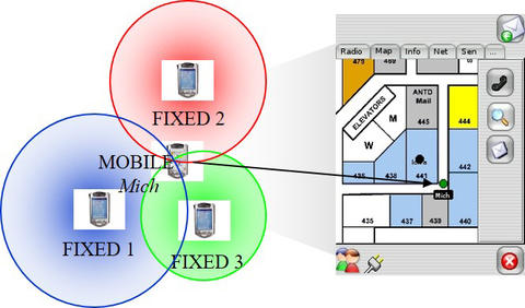 NIST graphic for indoor navigation apps