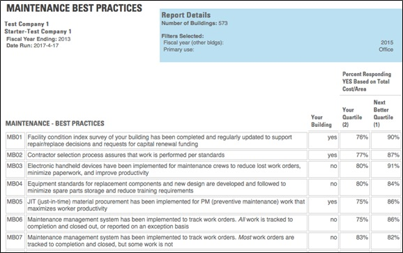 Figure 3 – Maintenance Best Practices (partial list) Filters: Size: Primary Use: Office Provided courtesy of FM BENCHMARKING