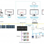 nLight ECLYPSE system graphic
