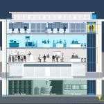 Cyberbit smart building graphic