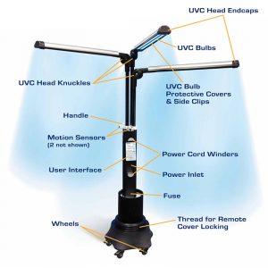 MoonBeam3 UV disinfection system