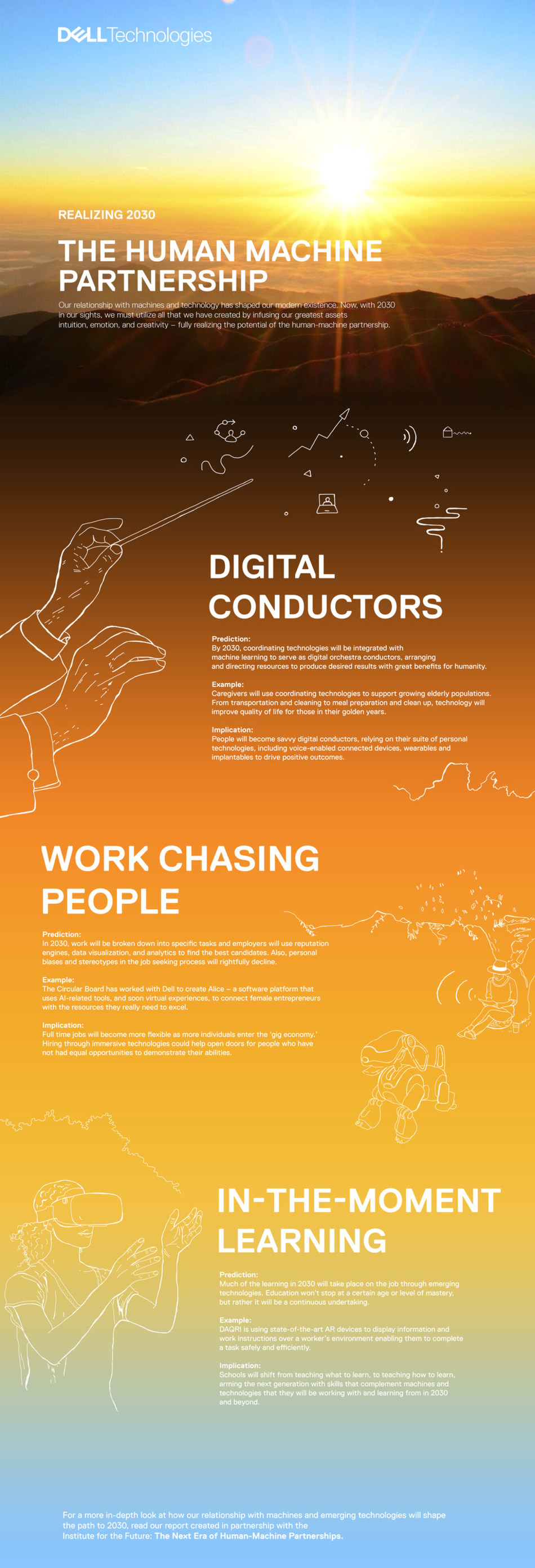 Dell 2030 infographic
