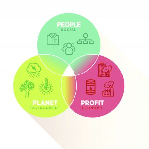 People, Planet, Profit image