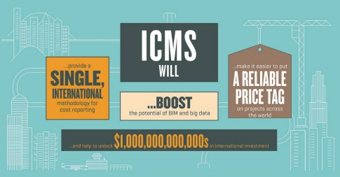 ICMS infographic on construction costs