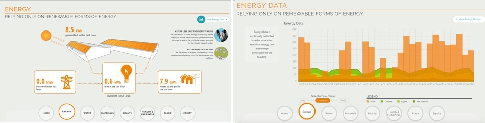 Energy and Energy Data Charts