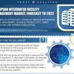Blue infographic for Frost & Sullivan European FM report
