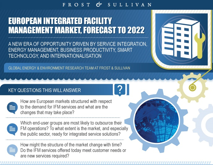 Blue infographic for Frost & Sullivan European FM report