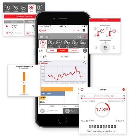 Screenshots for GridPoint Energy Manager Mobile 3.0