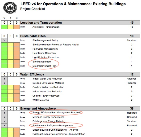 Figure 1. A LEED for Operations and Maintenance 2009 checklist for a particular project in Boston, with tasks that were assigned to the facilities management staff circled in red.