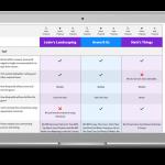 RFP screenshot comparing service providers