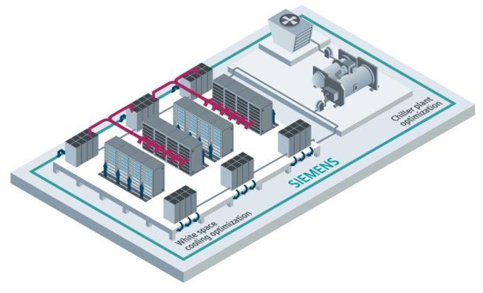 Siemens data center cooling diagram