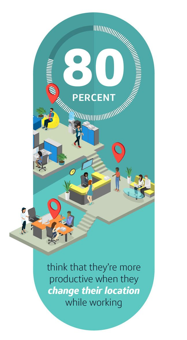 Infographic on flexible workplace locations
