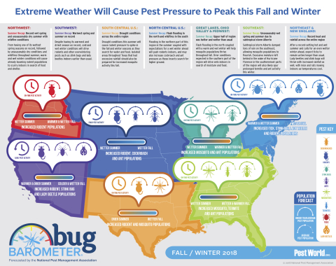 Colorful map of US regions with pest management pressure predictions
