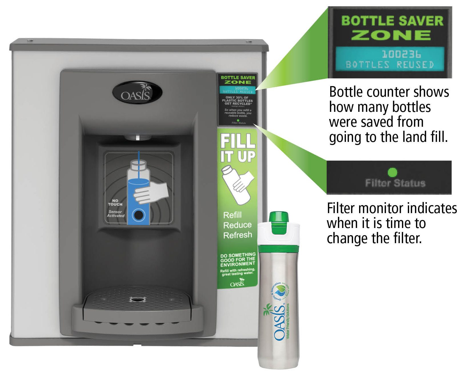Water bottle filler with filter light