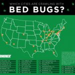 Map and list of Top 25 bed bug-infested cities