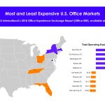Infographic/map of most and least expensive US office markets