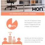 hON furniture and infographic