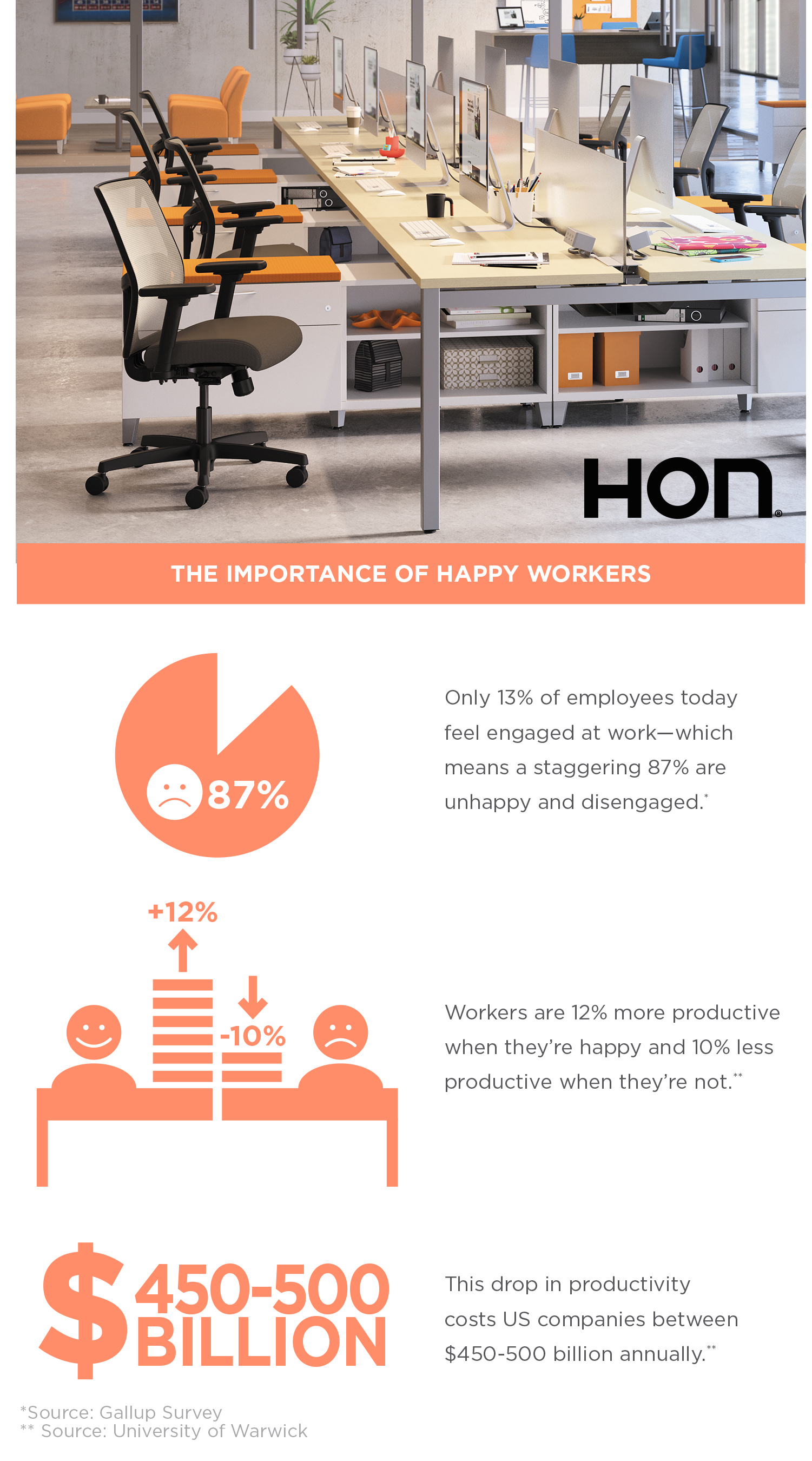 HON office furniture and infographic