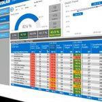 Screenshot of Ecolab Healthcare Digital Dashboard
