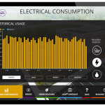 QA Graphics energy dashboard