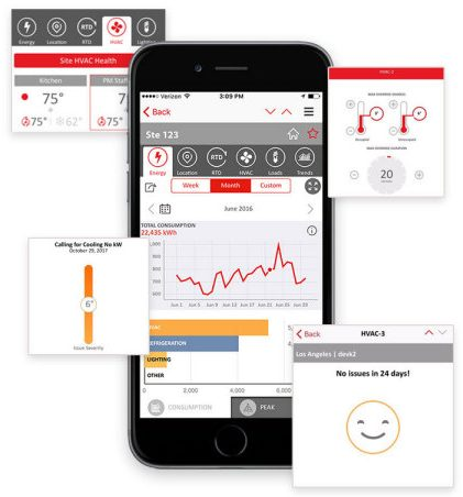 Mobile screenshots of GridPoint's Energy Management as a Service (EMaaS)