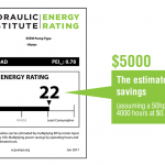 Hydraulic Institute Energy Rating Label