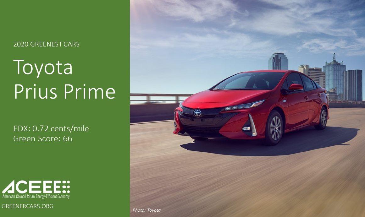 ACEEE Toyota Prius Prime