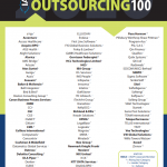 IAOP's Global Outsourcing 100 list for 2020