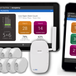 Microshare's pre-configured solution kits include IoT sensors, dashboards, more
