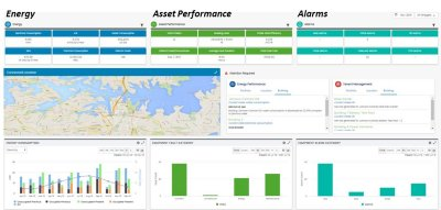 Screenshot of Johnson Controls Enterprise Management 2.2 platform
