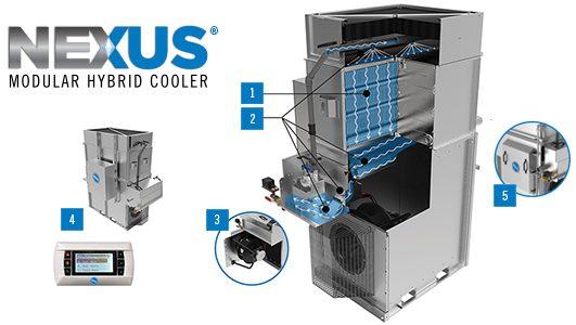 BAC Nexus Cooler components