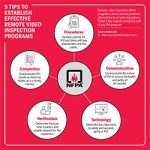 NFPA fire safety infographic for reopening