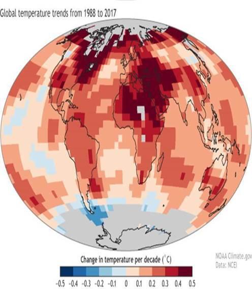 Figure 3: 1988-2017 Global Temperature Trends. (From NOAA, 2020)