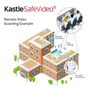 KastleSafeVideo from Kastle Systems