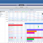 SkyFoundry SkySpark Analytics workflow management software screenshot