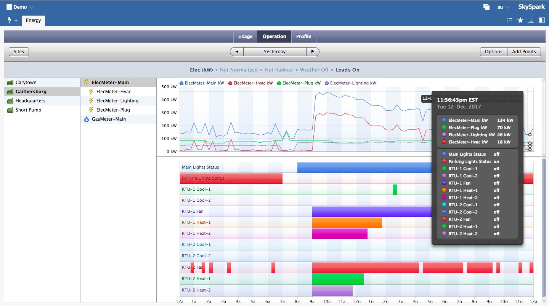 SkyFoundry SkySpark Analytics workflow management software screenshot