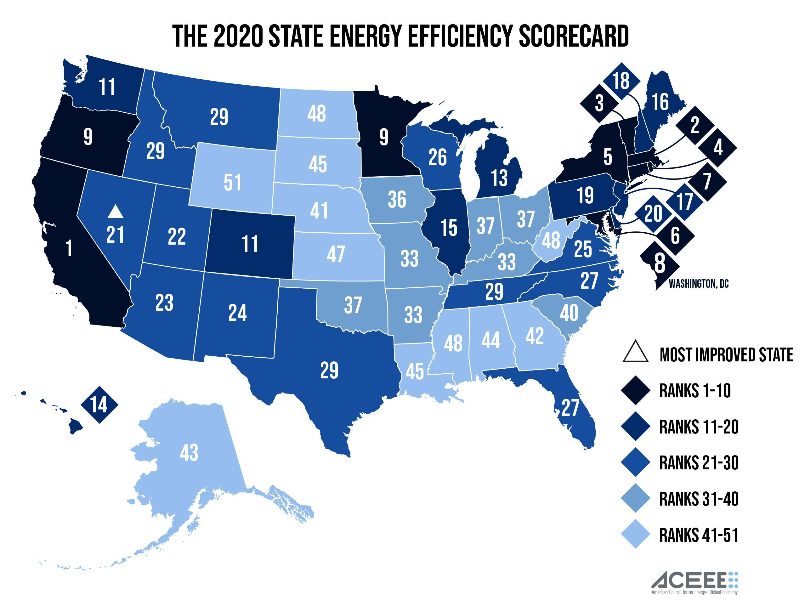 ACEEE 2020 Energy Efficiency Scorecard map