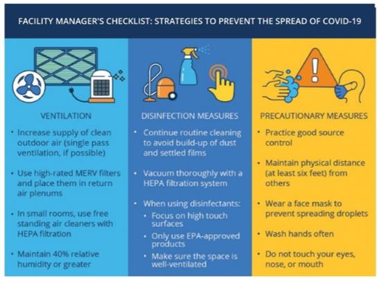 FMJ Mar Apr Good IAQ - Strategies checklist