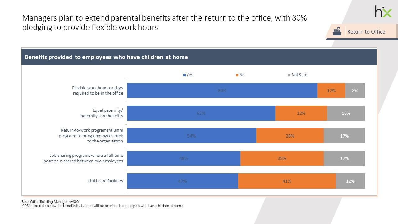 Blue Skyre - parental benefits