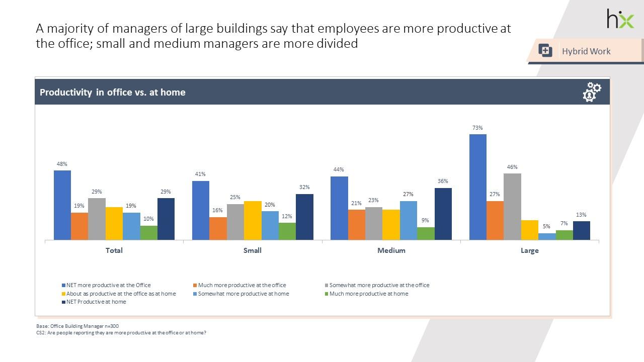 Blue Skyre - productivity